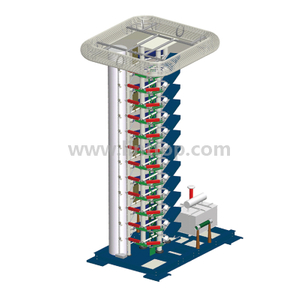 Impulse Voltage Test System